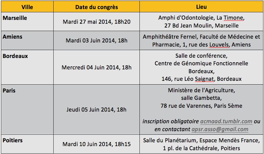 Lieu dates congrès MAAd 2014