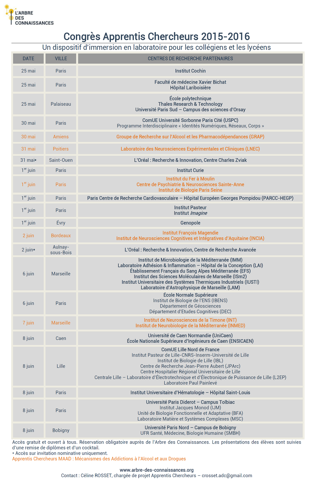 Calendrier national Congrès Apprentis Chercheurs 2016_20160401_1200px